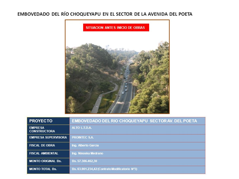 Longitud 1.215 m Entre Cancha Zapata y Av.