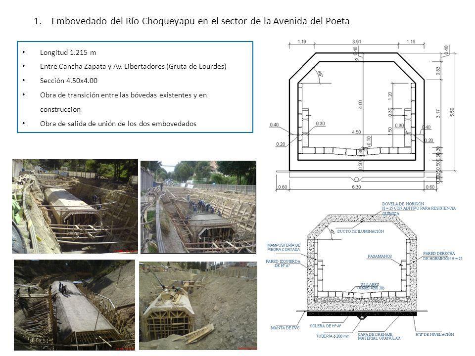 Longitud 1.215 m Entre Cancha Zapata y Av. Libertadores (Gruta de Lourdes) Sección 4.50x4.00 Obra de transición entre las bóvedas existentes y en cons