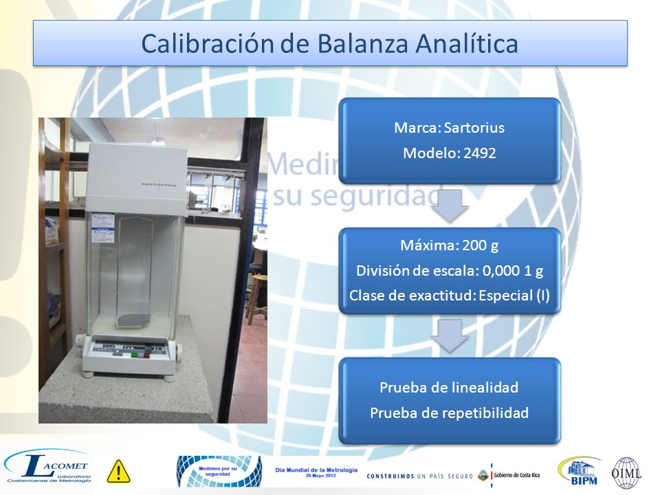 Calibración de Balanza Analítica Marca: Sartorius Modelo: 2492 Máxima: 200 g División de escala: 0,000 1 g Clase de exactitud: Especial (I) Prueba de linealidad Prueba de repetibilidad