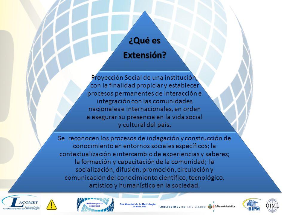Conclusiones y recomendaciones Aporte social Oportunidad de proyección institucional.