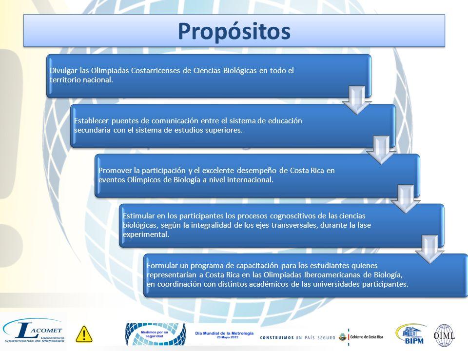 Divulgar las Olimpiadas Costarricenses de Ciencias Biológicas en todo el territorio nacional.