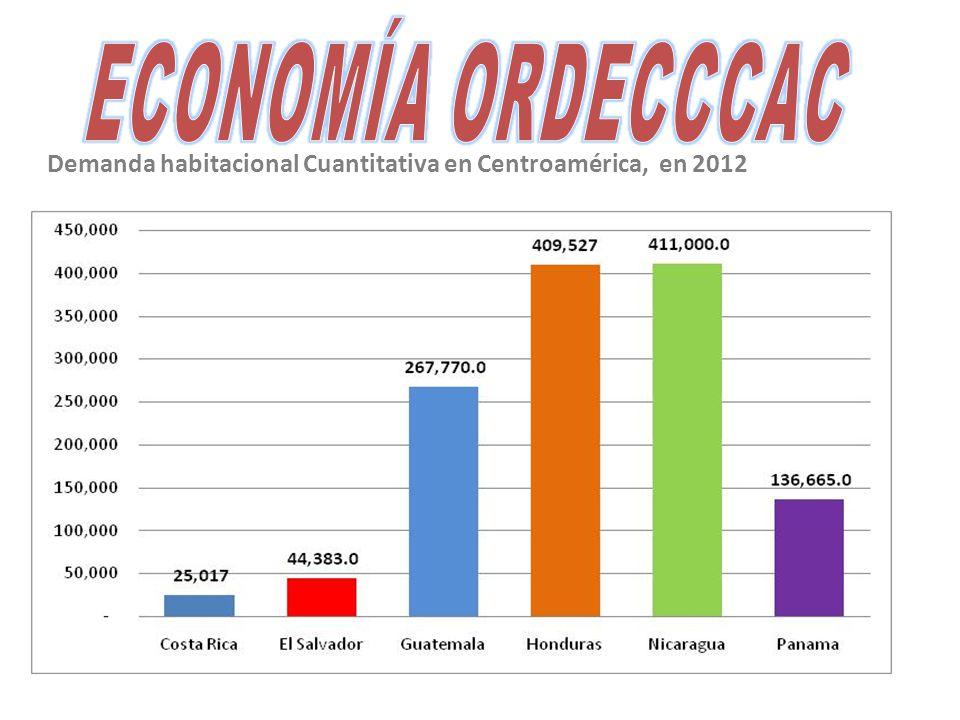 Demanda habitacional Cuantitativa en Centroamérica, en 2012