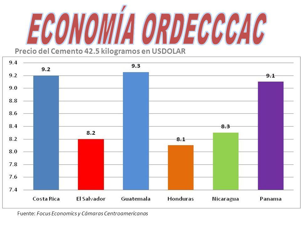 Precio del Cemento 42.5 kilogramos en USDOLAR Fuente: Focus Economics y Cámaras Centroamericanas
