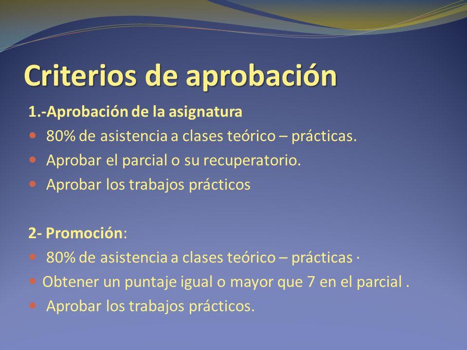 Criterios de aprobación 1.-Aprobación de la asignatura 80% de asistencia a clases teórico – prácticas.