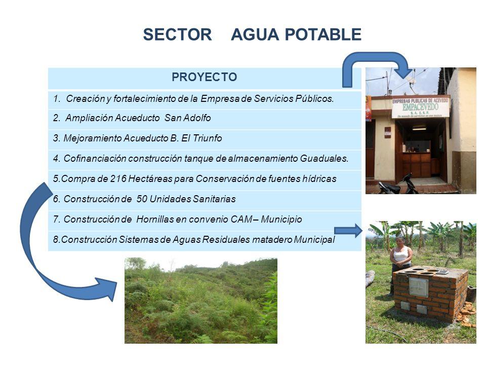 SECTOR AGUA POTABLE PROYECTO 1. Creación y fortalecimiento de la Empresa de Servicios Públicos.