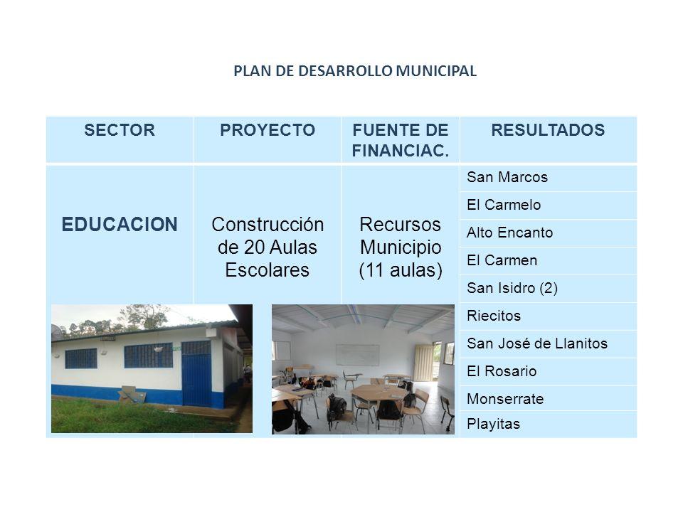 SECTOR SALUD PROYECTO 1.Ampliación y dotación del Centro de Salud San Adolfo 2.