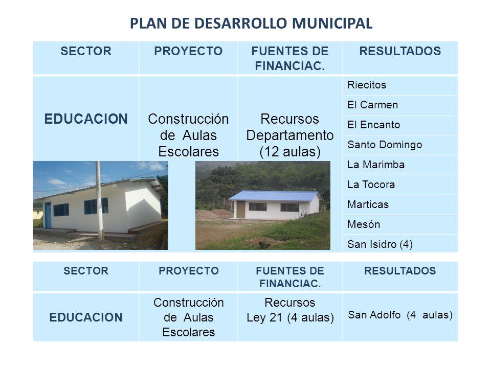 SECTOR AGUA POTABLE PROYECTO 1.Creación y fortalecimiento de la Empresa de Servicios Públicos.