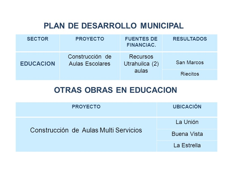 SECTORPROYECTOFUENTES DE FINANCIAC.