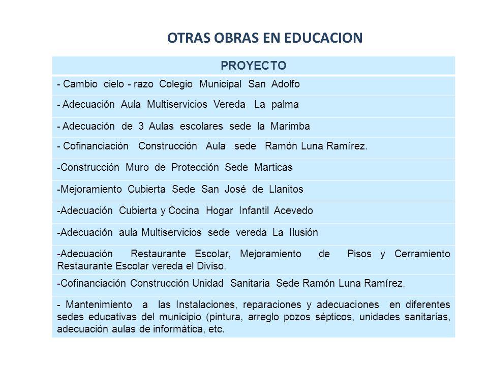 PROYECTOUBICACION Construcción o Adecuación de Unidades Sanitarias Pueblo Viejo Llanitos San Isidro La Esperanza La Victoria Versalles El Carmelo OTRAS OBRAS EN EDUCACION