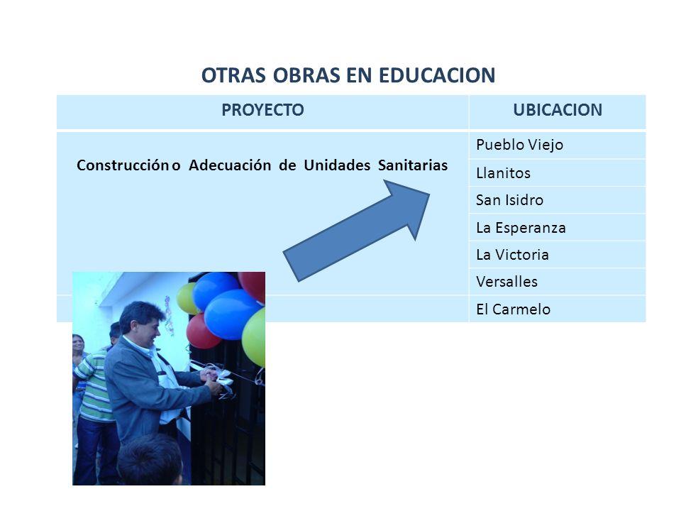 PROYECTOUBICACION Mejoramiento de Restaurantes Escolares San Luis San José de Llanitos El Carmen El Diviso OTRAS OBRAS EN EDUCACION