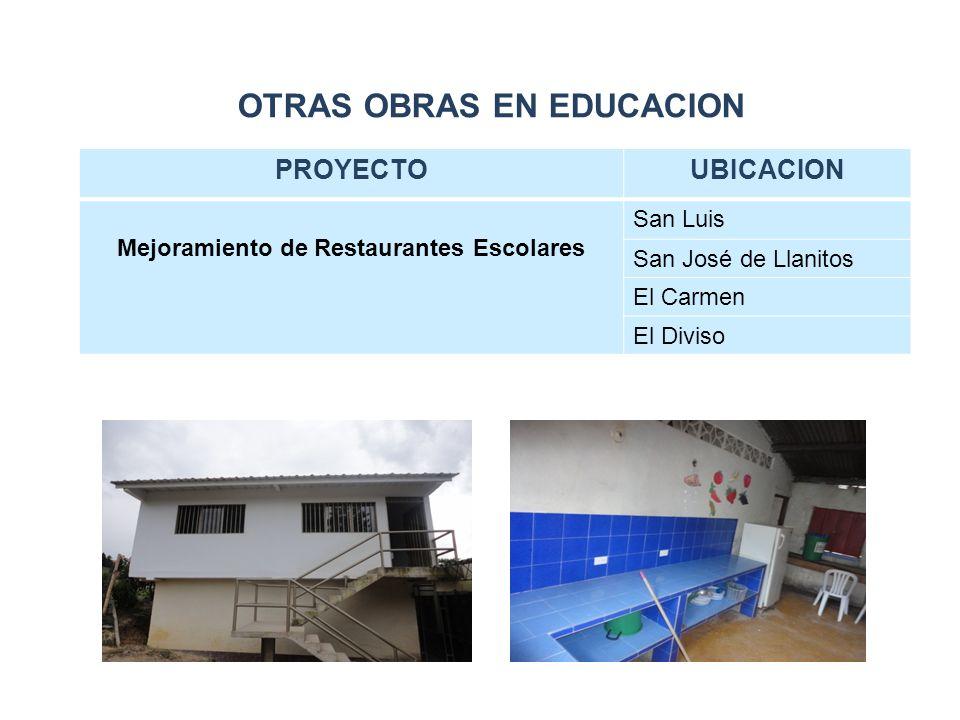 PROYECTOVIGENCIAVALOR TOTAL Trasporte Escolar 2008180.000.000.