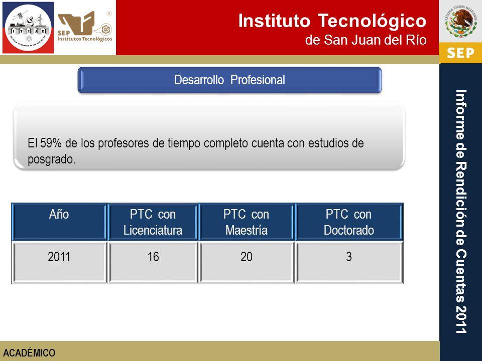 Instituto Tecnológico de San Juan del Río Informe de Rendición de Cuentas 2011 El 59% de los profesores de tiempo completo cuenta con estudios de posg