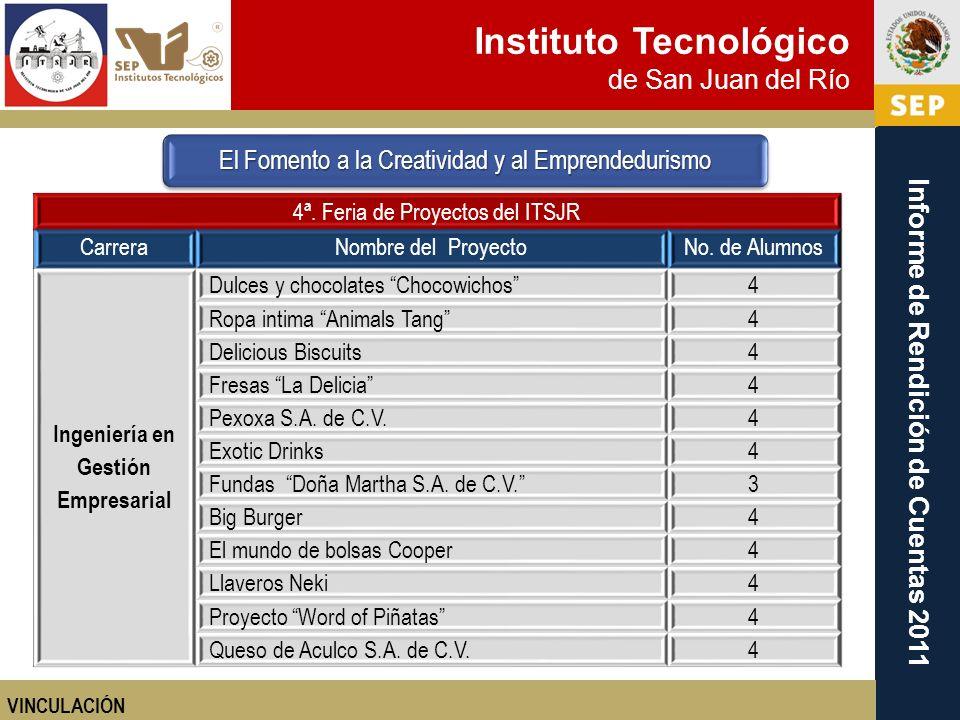 Instituto Tecnológico de San Juan del Río Informe de Rendición de Cuentas 2011 El Fomento a la Creatividad y al Emprendedurismo VINCULACIÓN 4ª. Feria