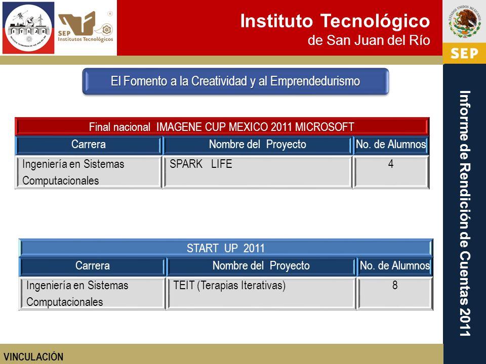 Instituto Tecnológico de San Juan del Río Informe de Rendición de Cuentas 2011 El Fomento a la Creatividad y al Emprendedurismo VINCULACIÓN START UP 2