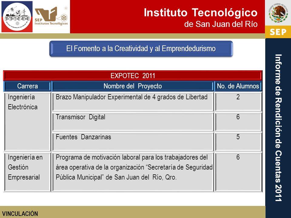 Instituto Tecnológico de San Juan del Río Informe de Rendición de Cuentas 2011 El Fomento a la Creatividad y al Emprendedurismo VINCULACIÓN EXPOTEC 20