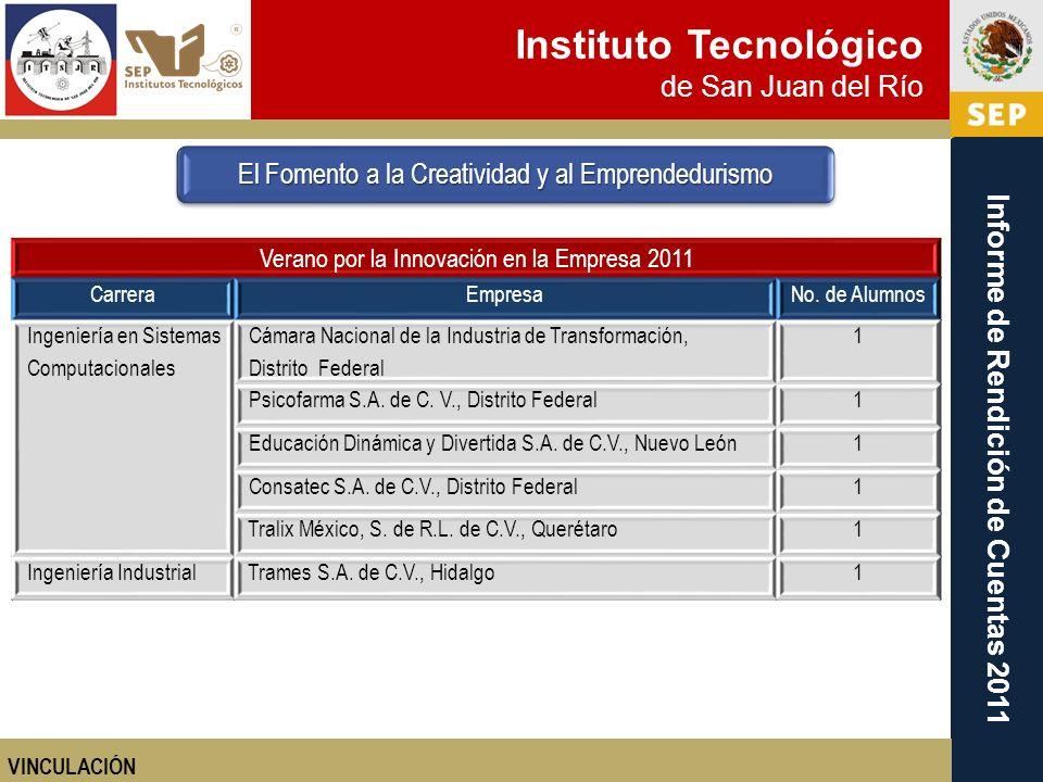 Instituto Tecnológico de San Juan del Río Informe de Rendición de Cuentas 2011 El Fomento a la Creatividad y al Emprendedurismo VINCULACIÓN Verano por
