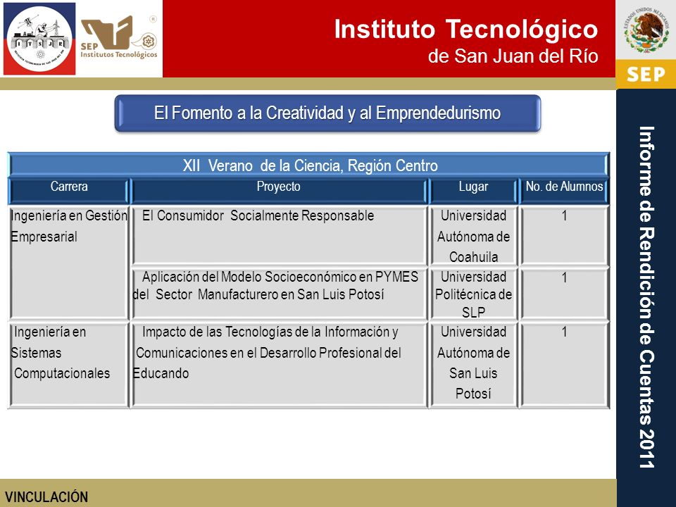 Instituto Tecnológico de San Juan del Río Informe de Rendición de Cuentas 2011 El Fomento a la Creatividad y al Emprendedurismo VINCULACIÓN XII Verano