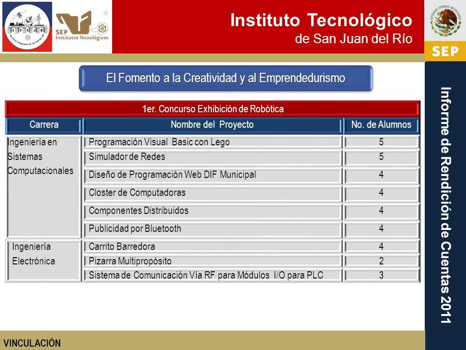 Instituto Tecnológico de San Juan del Río Informe de Rendición de Cuentas 2011 El Fomento a la Creatividad y al Emprendedurismo VINCULACIÓN 1er. Concu