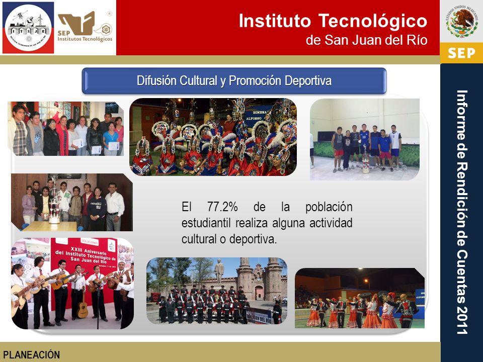 Instituto Tecnológico de San Juan del Río Informe de Rendición de Cuentas 2011 El 77.2% de la población estudiantil realiza alguna actividad cultural