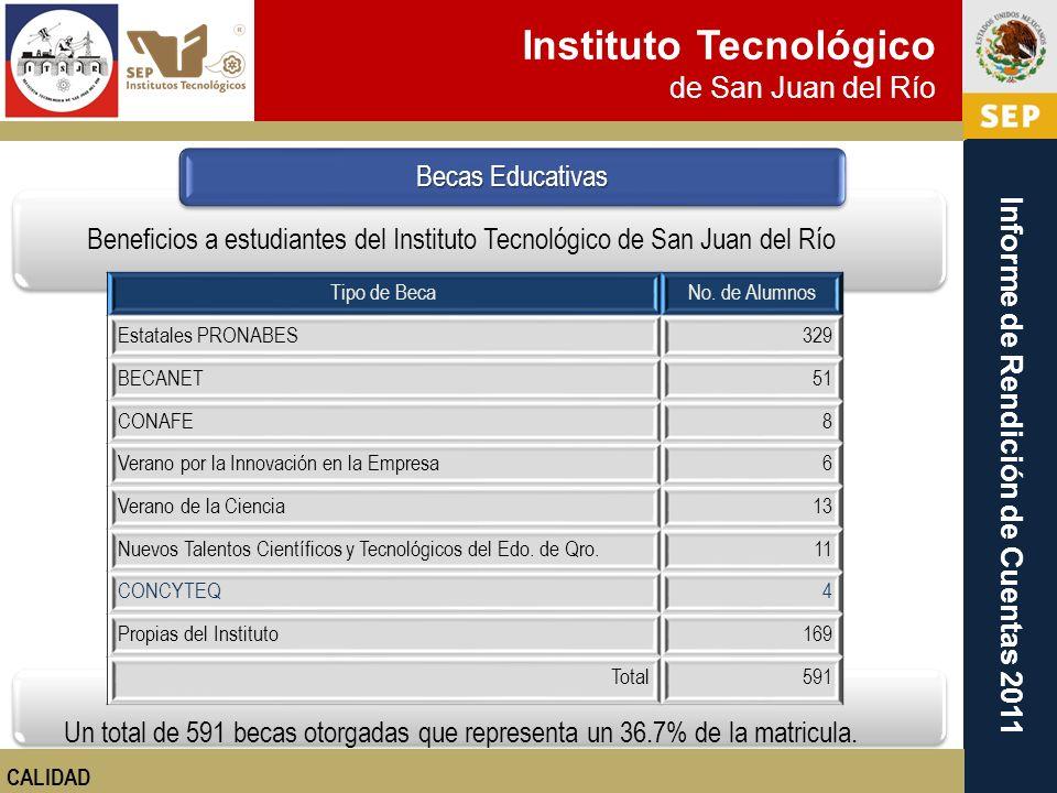 Instituto Tecnológico de San Juan del Río Informe de Rendición de Cuentas 2011 Beneficios a estudiantes del Instituto Tecnológico de San Juan del Río