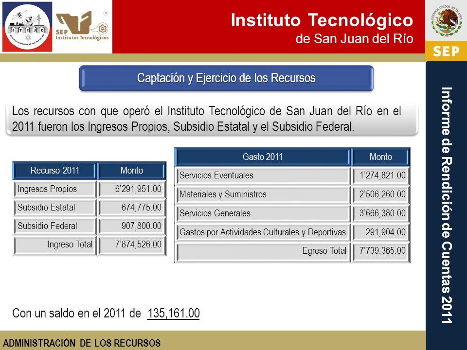 Instituto Tecnológico de San Juan del Río Informe de Rendición de Cuentas 2011 Los recursos con que operó el Instituto Tecnológico de San Juan del Río