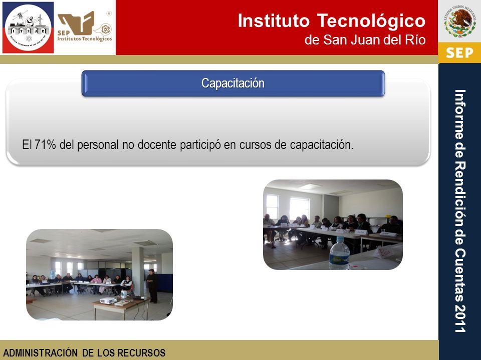Instituto Tecnológico de San Juan del Río Informe de Rendición de Cuentas 2011 El 71% del personal no docente participó en cursos de capacitación. Cap