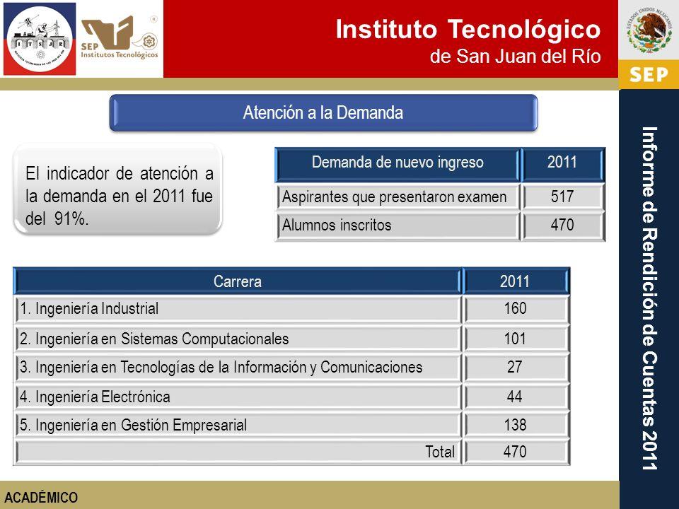 Instituto Tecnológico de San Juan del Río Informe de Rendición de Cuentas 2011 Demanda de nuevo ingreso2011 Aspirantes que presentaron examen517 Alumn