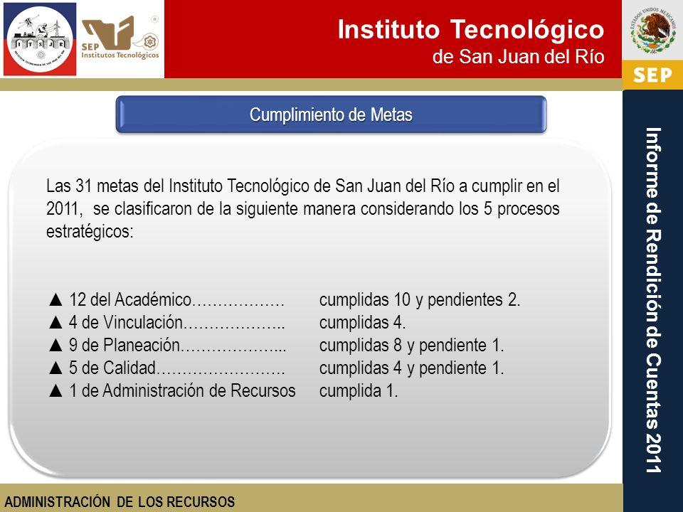 Instituto Tecnológico de San Juan del Río Informe de Rendición de Cuentas 2011 Las 31 metas del Instituto Tecnológico de San Juan del Río a cumplir en