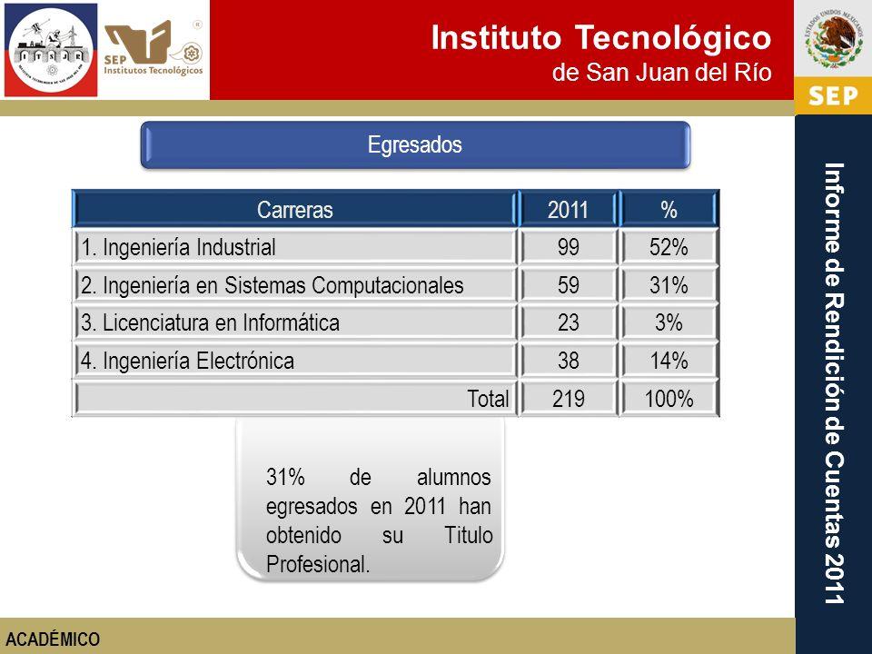 Instituto Tecnológico de San Juan del Río Informe de Rendición de Cuentas 2011 Carreras2011% 1. Ingeniería Industrial9952% 2. Ingeniería en Sistemas C