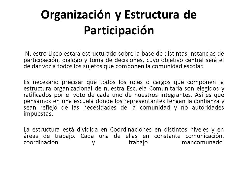 Organización y Estructura de Participación Nuestro Liceo estará estructurado sobre la base de distintas instancias de participación, dialogo y toma de