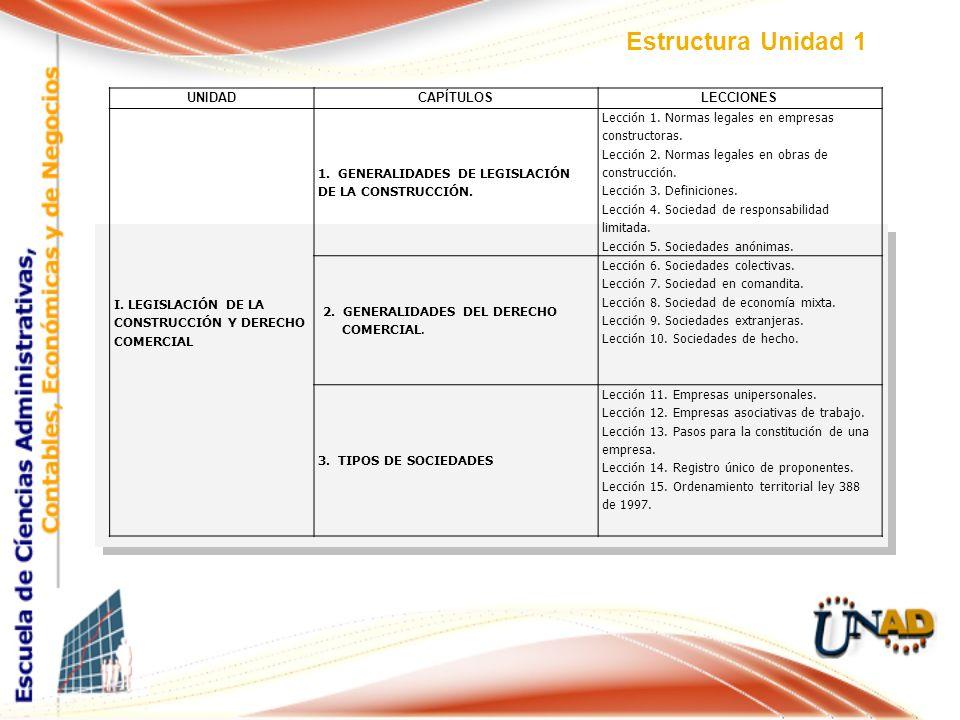 Estructura Unidad 1 UNIDADCAPÍTULOSLECCIONES I. LEGISLACIÓN DE LA CONSTRUCCIÓN Y DERECHO COMERCIAL 1. GENERALIDADES DE LEGISLACIÓN DE LA CONSTRUCCIÓN.