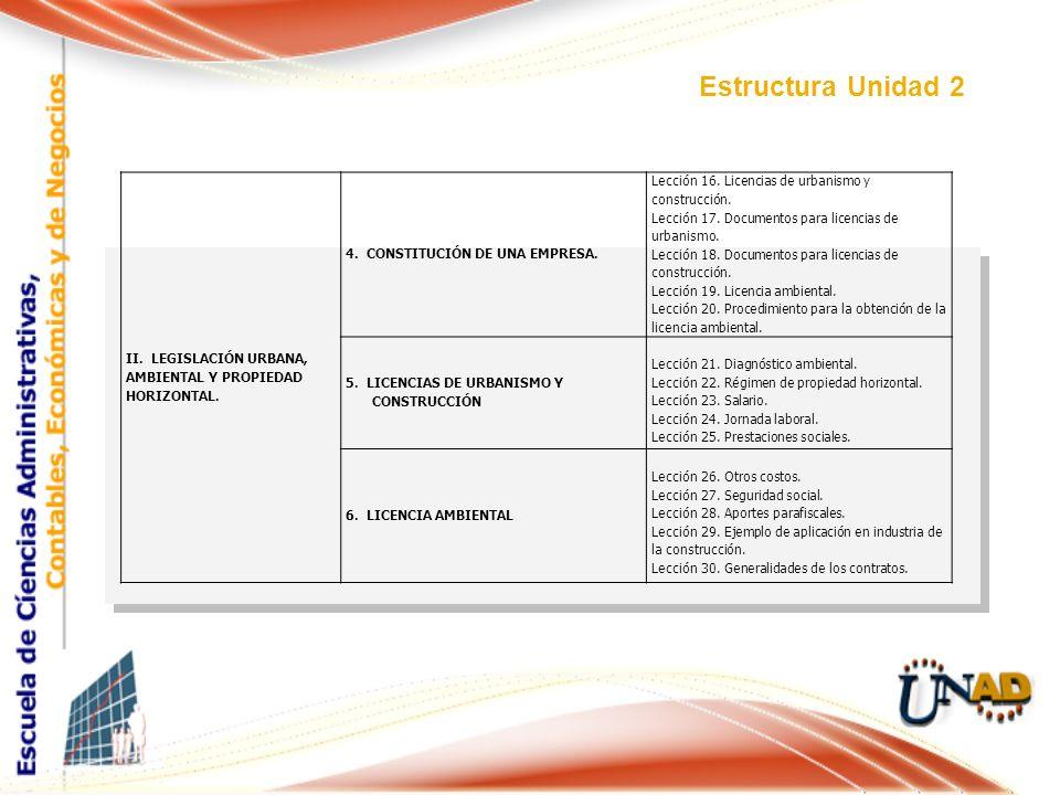 Estructura Unidad 2 II. LEGISLACIÓN URBANA, AMBIENTAL Y PROPIEDAD HORIZONTAL. 4. CONSTITUCIÓN DE UNA EMPRESA. Lección 16. Licencias de urbanismo y con