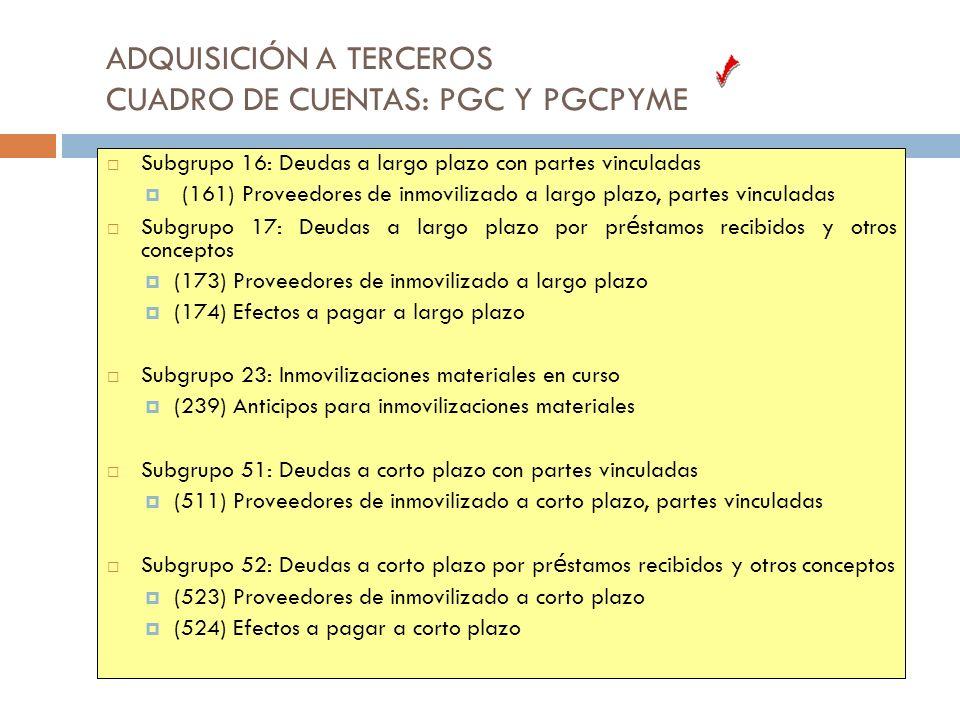 ADQUISICIÓN A TERCEROS CUADRO DE CUENTAS: PGC Y PGCPYME Subgrupo 16: Deudas a largo plazo con partes vinculadas (161) Proveedores de inmovilizado a la