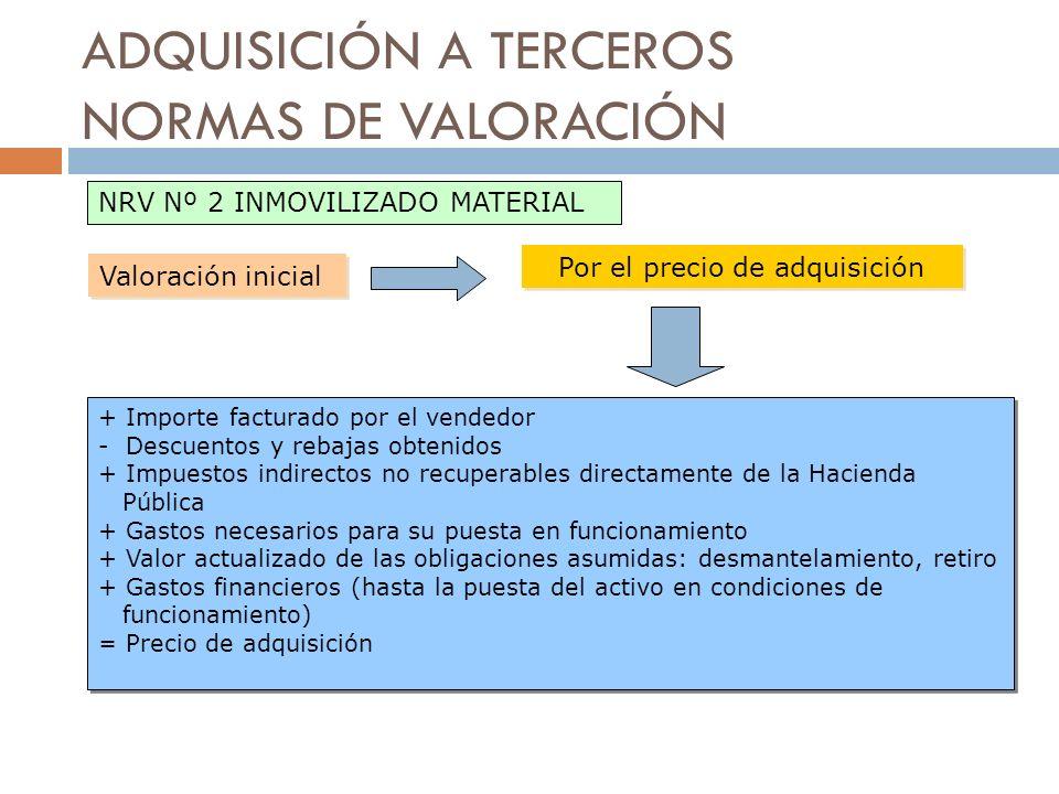 ADQUISICIÓN A TERCEROS NORMAS DE VALORACIÓN Valoración inicial Por el precio de adquisición + Importe facturado por el vendedor - Descuentos y rebajas