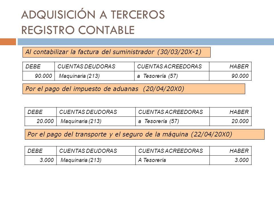 ADQUISICIÓN A TERCEROS REGISTRO CONTABLE Al contabilizar la factura del suministrador (30/03/20X-1) DEBECUENTAS DEUDORASCUENTAS ACREEDORASHABER 90.000