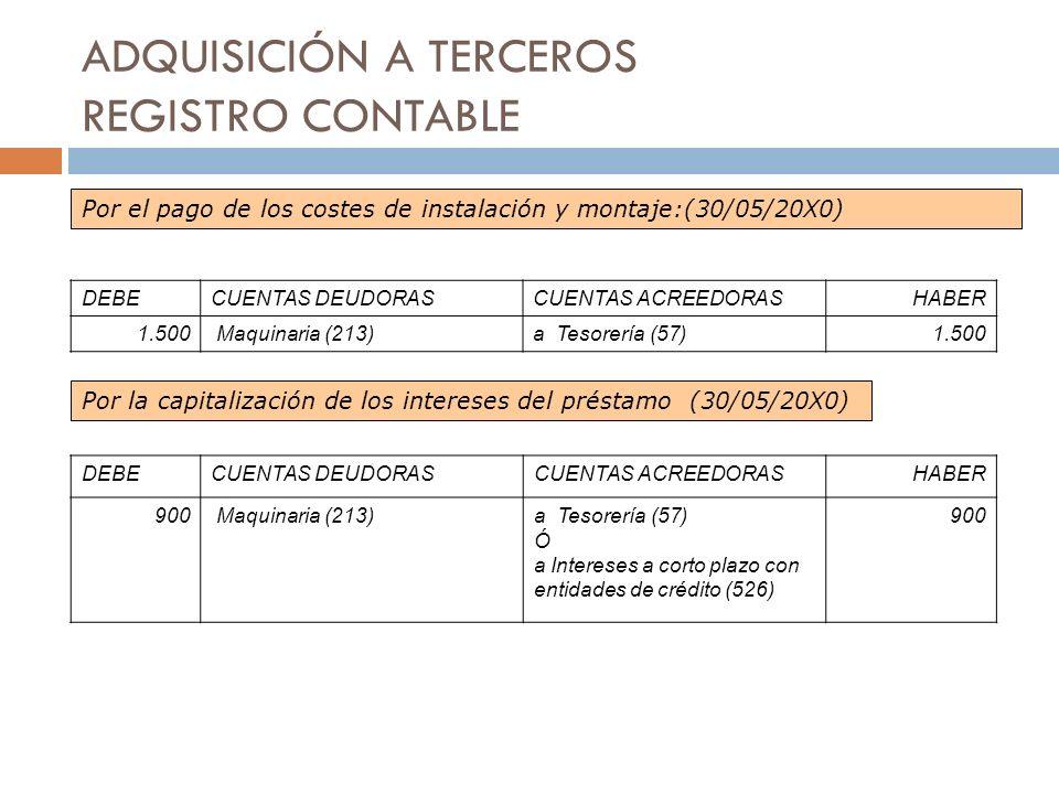 ADQUISICIÓN A TERCEROS REGISTRO CONTABLE Por el pago de los costes de instalación y montaje:(30/05/20X0) DEBECUENTAS DEUDORASCUENTAS ACREEDORASHABER 1