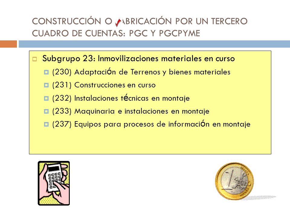 CONSTRUCCIÓN O FABRICACIÓN POR UN TERCERO CUADRO DE CUENTAS: PGC Y PGCPYME Subgrupo 23: Inmovilizaciones materiales en curso (230) Adaptaci ó n de Ter