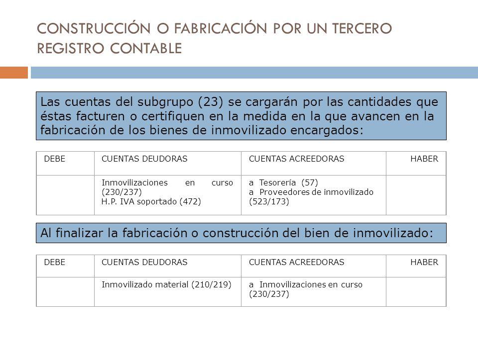 CONSTRUCCIÓN O FABRICACIÓN POR UN TERCERO REGISTRO CONTABLE Las cuentas del subgrupo (23) se cargarán por las cantidades que éstas facturen o certifiq