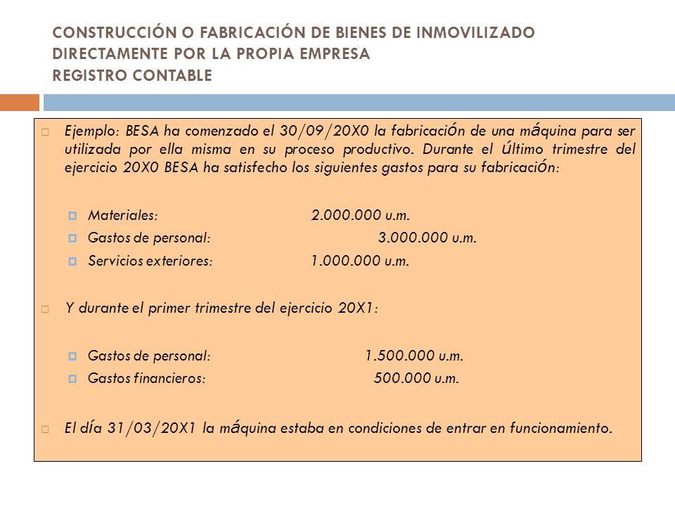 CONSTRUCCIÓN O FABRICACIÓN DE BIENES DE INMOVILIZADO DIRECTAMENTE POR LA PROPIA EMPRESA REGISTRO CONTABLE Ejemplo: BESA ha comenzado el 30/09/20X0 la