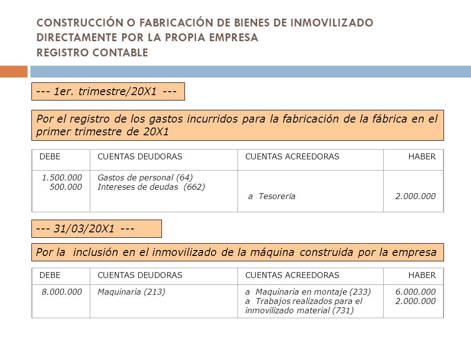 CONSTRUCCIÓN O FABRICACIÓN DE BIENES DE INMOVILIZADO DIRECTAMENTE POR LA PROPIA EMPRESA REGISTRO CONTABLE --- 1er. trimestre/20X1 --- Por el registro