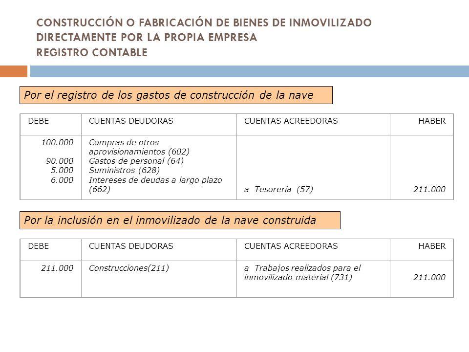 CONSTRUCCIÓN O FABRICACIÓN DE BIENES DE INMOVILIZADO DIRECTAMENTE POR LA PROPIA EMPRESA REGISTRO CONTABLE Por el registro de los gastos de construcció