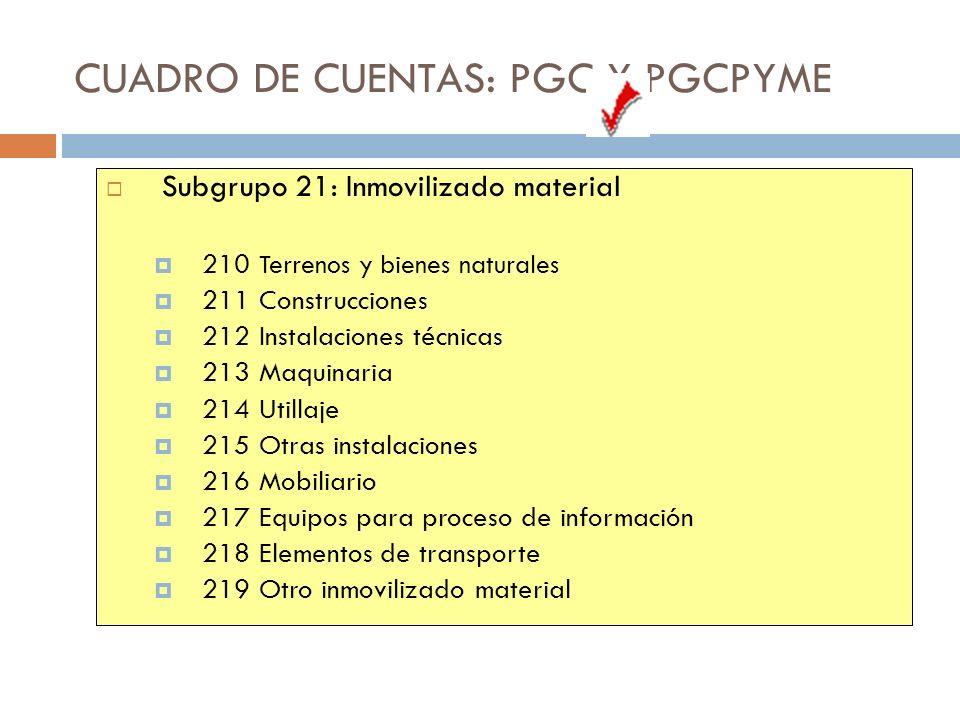 CUADRO DE CUENTAS: PGC Y PGCPYME Subgrupo 21: Inmovilizado material 210 Terrenos y bienes naturales 211 Construcciones 212 Instalaciones técnicas 213