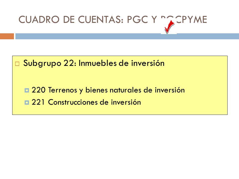 CUADRO DE CUENTAS: PGC Y PGCPYME Subgrupo 22: Inmuebles de inversión 220 Terrenos y bienes naturales de inversión 221 Construcciones de inversión