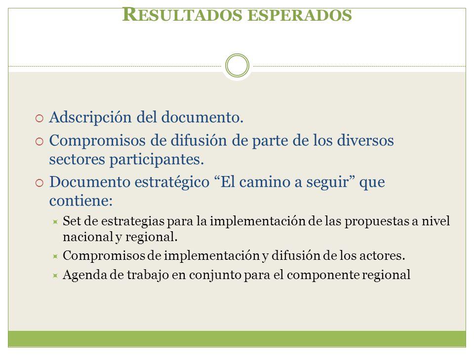 R ESULTADOS ESPERADOS Adscripción del documento. Compromisos de difusión de parte de los diversos sectores participantes. Documento estratégico El cam