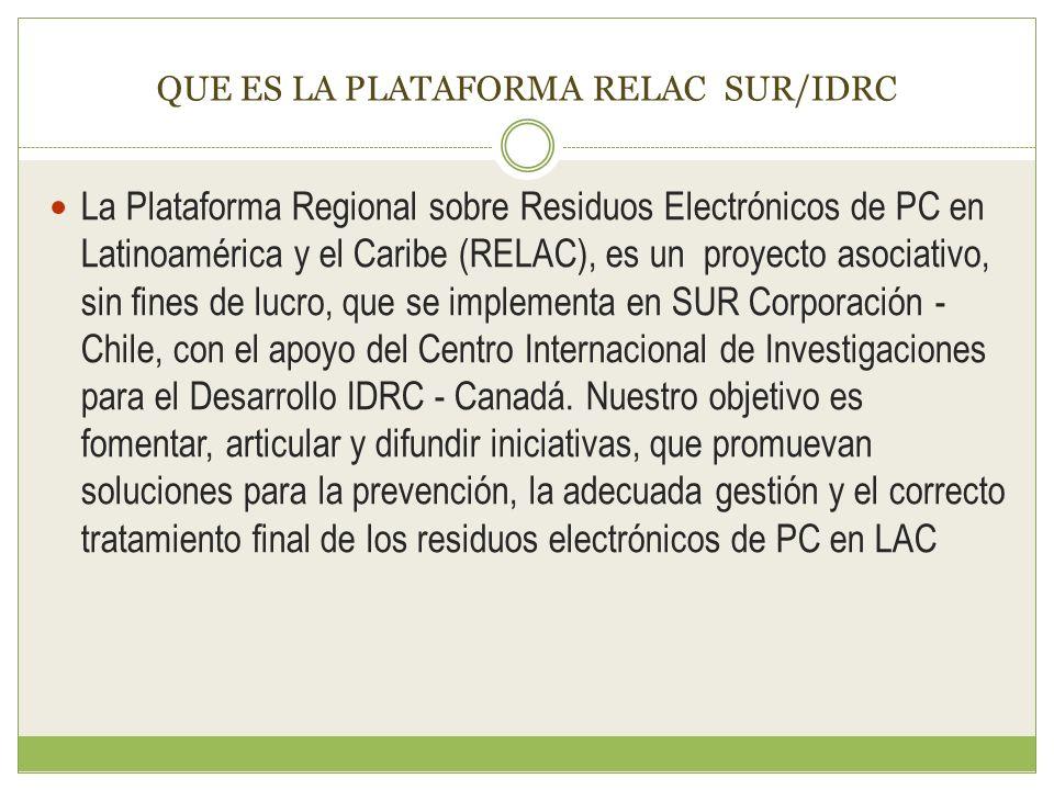 QUE ES LA PLATAFORMA RELAC SUR/IDRC La Plataforma Regional sobre Residuos Electrónicos de PC en Latinoamérica y el Caribe (RELAC), es un proyecto asoc