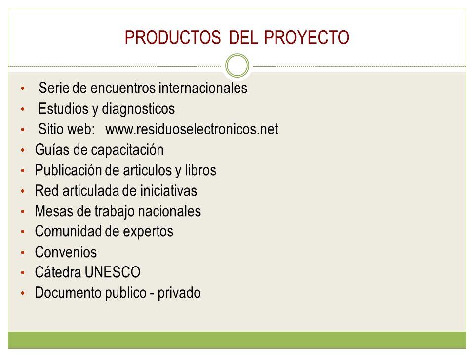 PRODUCTOS DEL PROYECTO Serie de encuentros internacionales Estudios y diagnosticos Sitio web: www.residuoselectronicos.net Guías de capacitación Publi