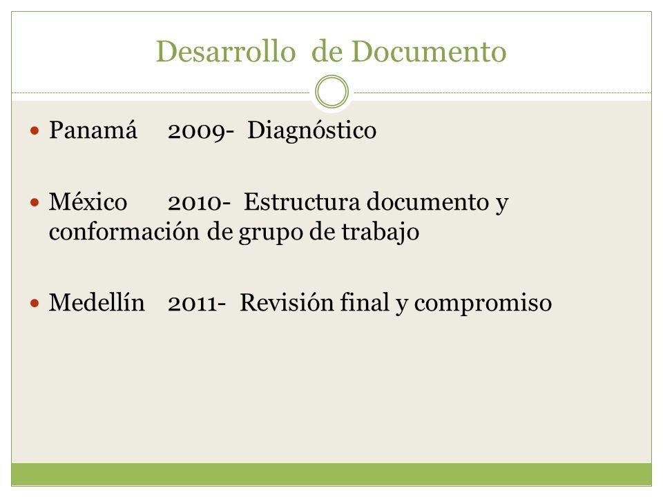 Desarrollo de Documento Panamá 2009- Diagnóstico México 2010- Estructura documento y conformación de grupo de trabajo Medellín 2011- Revisión final y