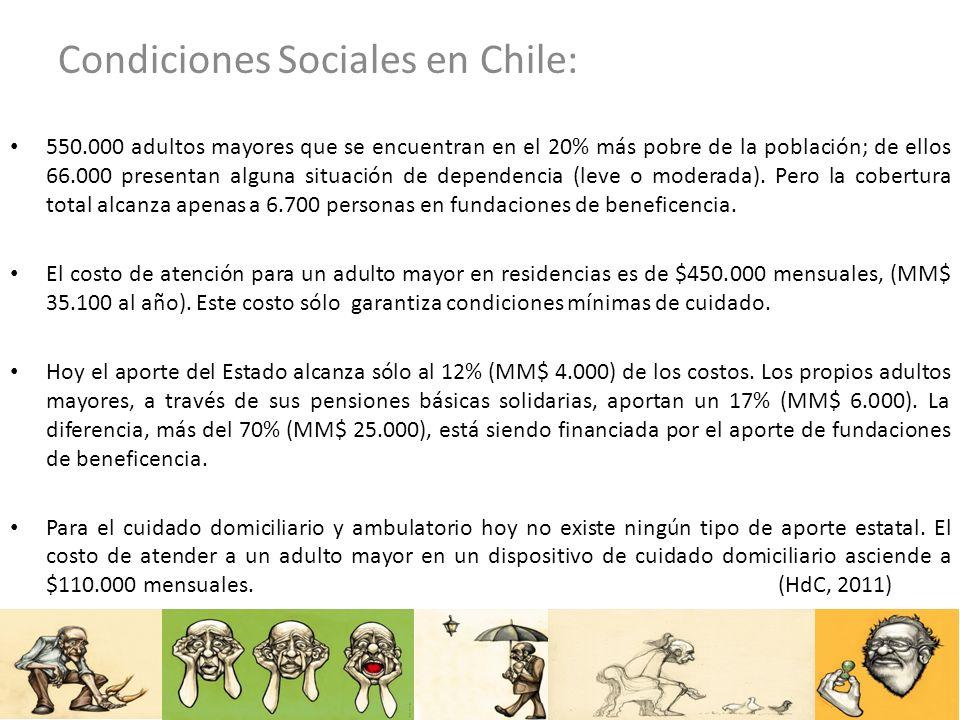 Condiciones Sociales en Chile: 550.000 adultos mayores que se encuentran en el 20% más pobre de la población; de ellos 66.000 presentan alguna situaci