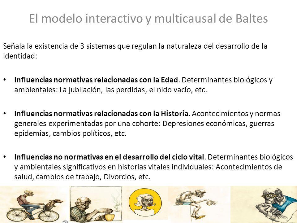 El modelo interactivo y multicausal de Baltes Señala la existencia de 3 sistemas que regulan la naturaleza del desarrollo de la identidad: Influencias