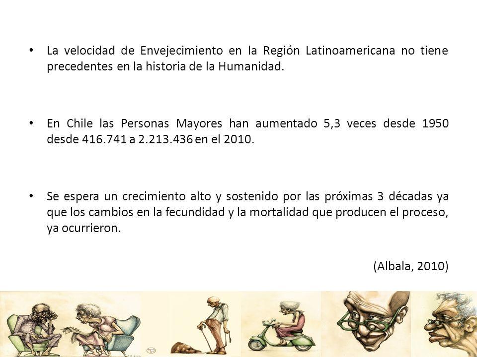 La velocidad de Envejecimiento en la Región Latinoamericana no tiene precedentes en la historia de la Humanidad. En Chile las Personas Mayores han aum